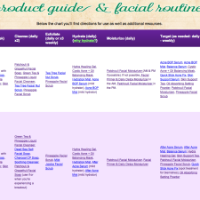Batty's guide to building a customized skin care routine plus Batty's Bath product guide