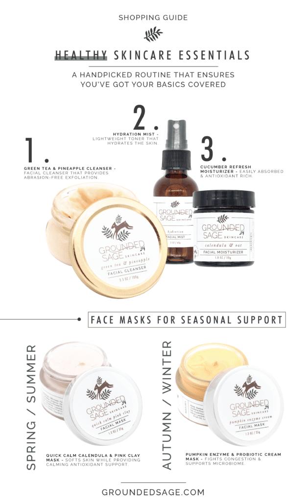 Shopping guide for balanced skin / green beauty