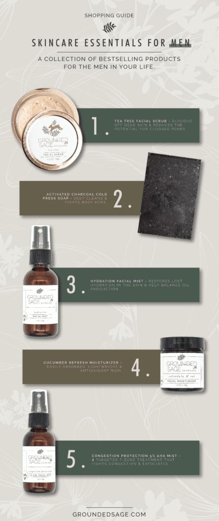 skincare essentials for men / green beauty / holistic beauty beauty basics