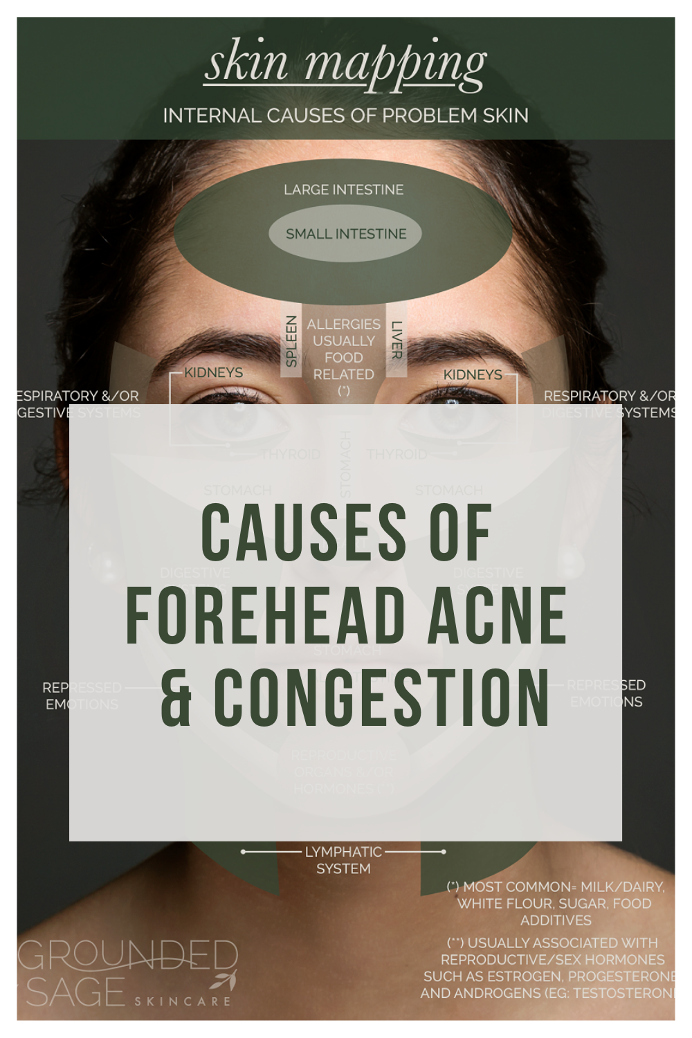 forehead acne cause and how to get rid of small bumps on your forehead. Which skincare products are best for clearing up tiny little bumps for sensitive skin naturally. Natural treatment for clogged pores on forehead and face. Green beauty skin care routine tips.