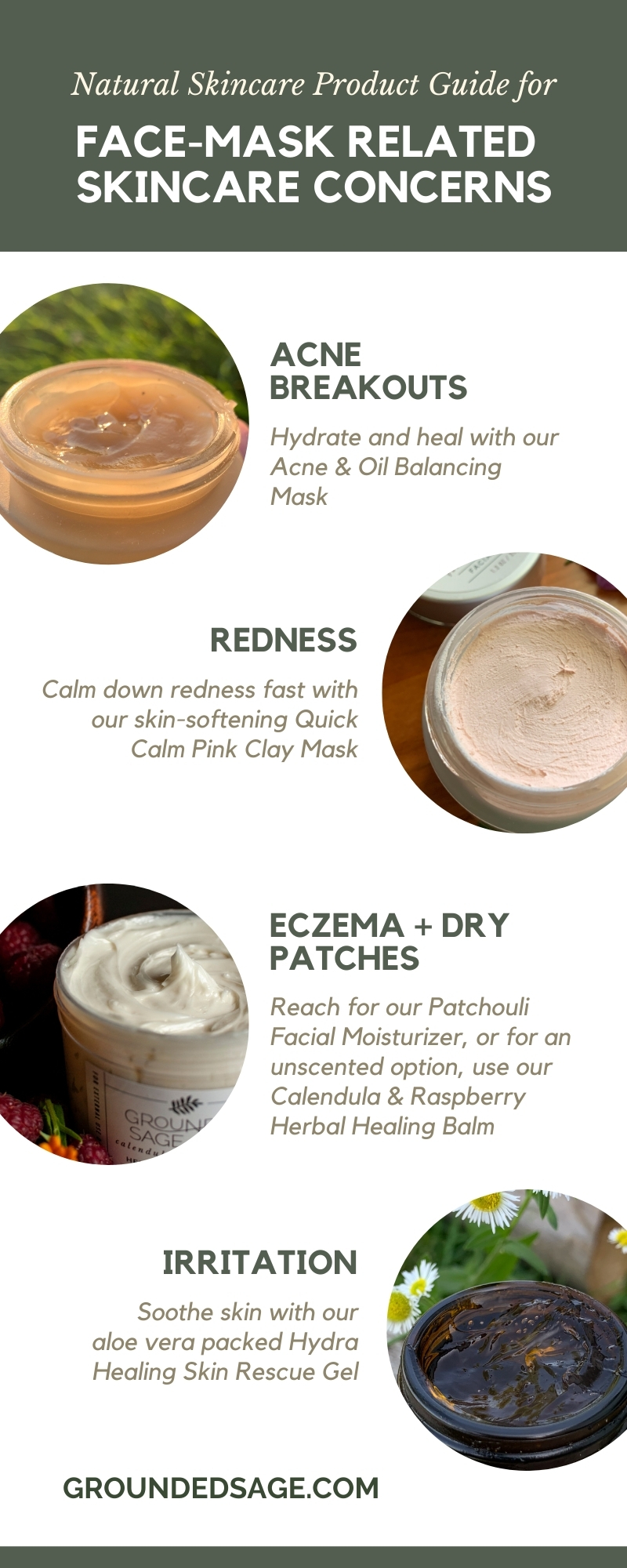 Natural skincare product guide to fix face mask related skin concerns including acne breakouts (maskne), redness, eczema, dry patches, and irritation. Healthy beauty solutions for sensitive skin and mask wearers.