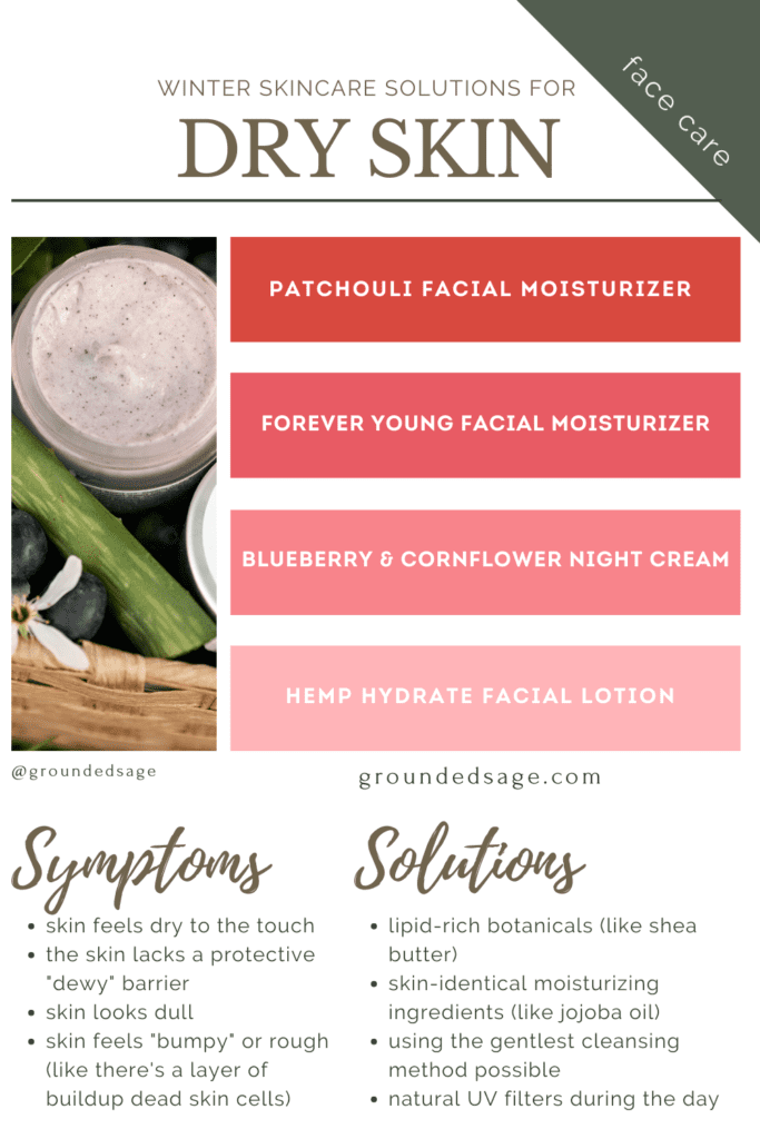 Dry Skin on face product recommendations that are natural, healthy, organic, and will moisturize your skin fast