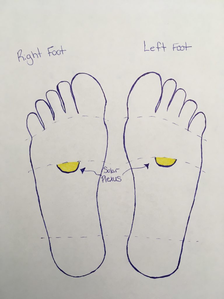 Reflexology foot chart women - get beautiful skin during the winter with this simple routine